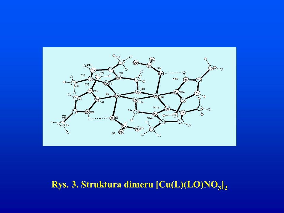 Rys. 3. Struktura dimeru [Cu(L)(LO)NO 3 ] 2