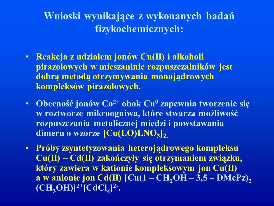Wnioski wynikające z wykonanych badań fizykochemicznych: Reakcja z udziałem jonów Cu(II) i alkoholi pirazolowych w mieszaninie rozpuszczalników jest d