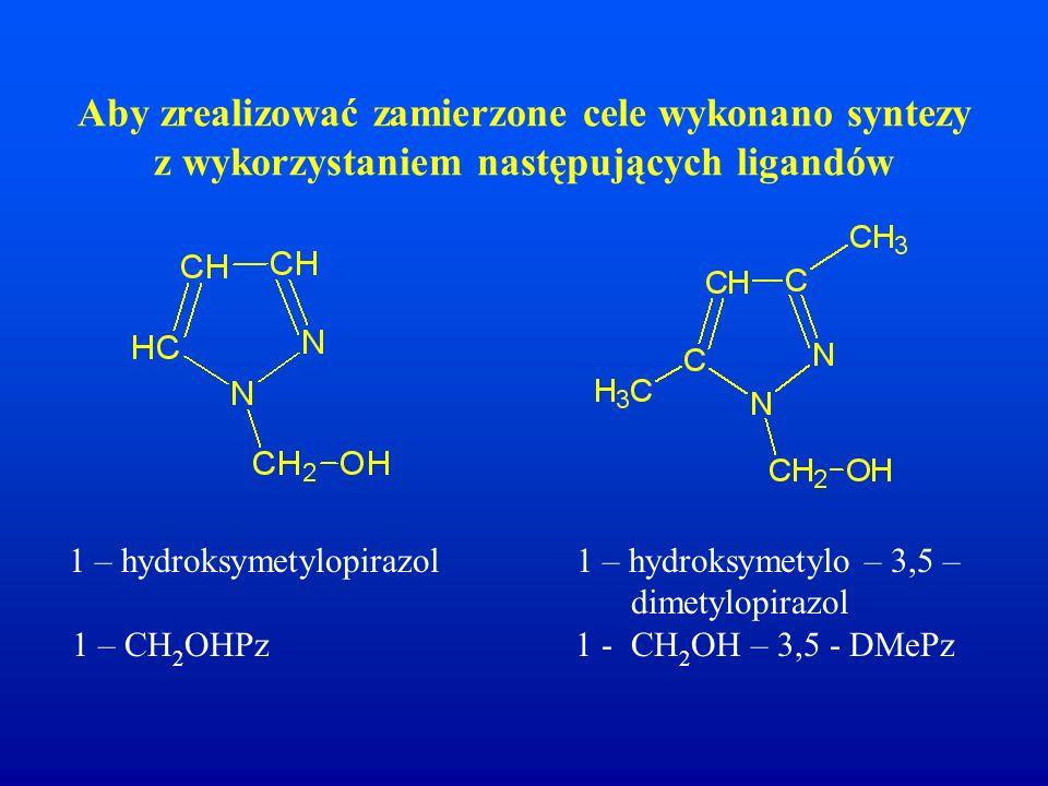 Aby zrealizować zamierzone cele wykonano syntezy z wykorzystaniem następujących ligandów 1 – hydroksymetylopirazol 1 – hydroksymetylo – 3,5 – dimetylo