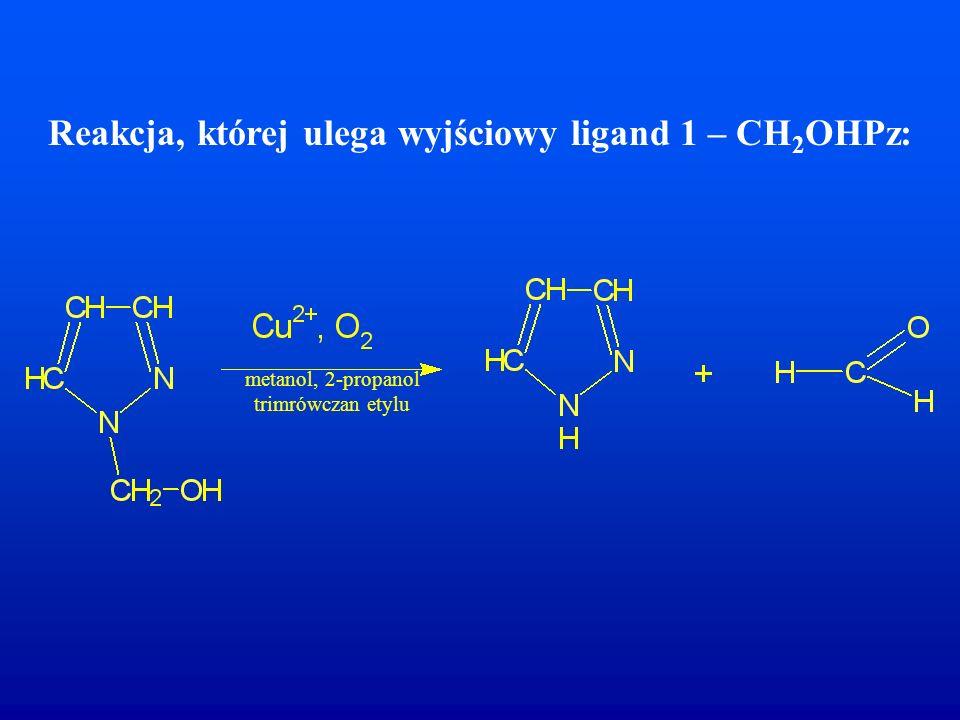 metanol, 2-propanol trimrówczan etylu Reakcja, której ulega wyjściowy ligand 1 – CH 2 OHPz: