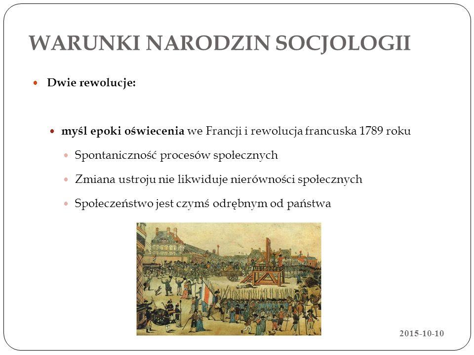 WARUNKI NARODZIN SOCJOLOGII Dwie rewolucje: myśl epoki oświecenia we Francji i rewolucja francuska 1789 roku Spontaniczność procesów społecznych Zmian