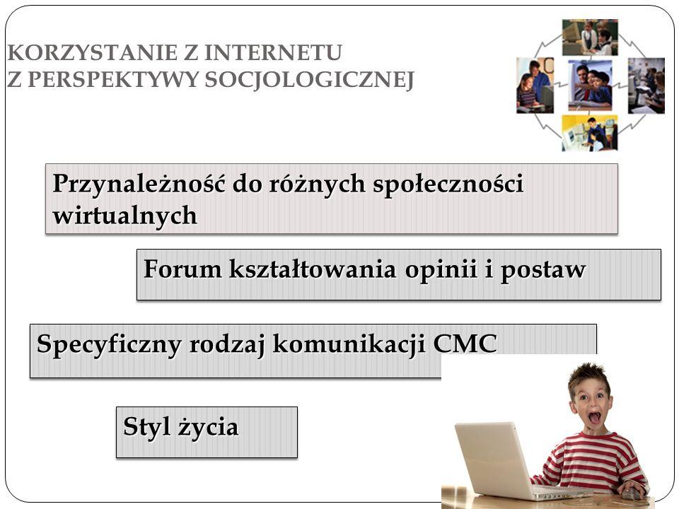 KORZYSTANIE Z INTERNETU Z PERSPEKTYWY SOCJOLOGICZNEJ Forum kształtowania opinii i postaw Specyficzny rodzaj komunikacji CMC Styl życia Przynależność d