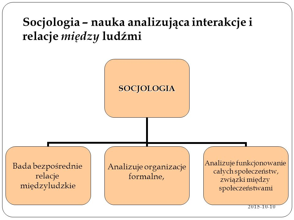 Socjologia – nauka analizująca interakcje i relacje między ludźmiSOCJOLOGIA Bada bezpośrednie relacje międzyludzkie Analizuje organizacje formalne, An