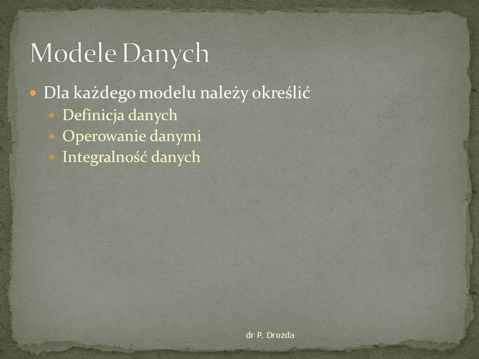 Dla każdego modelu należy określić Definicja danych Operowanie danymi Integralność danych dr P. Drozda
