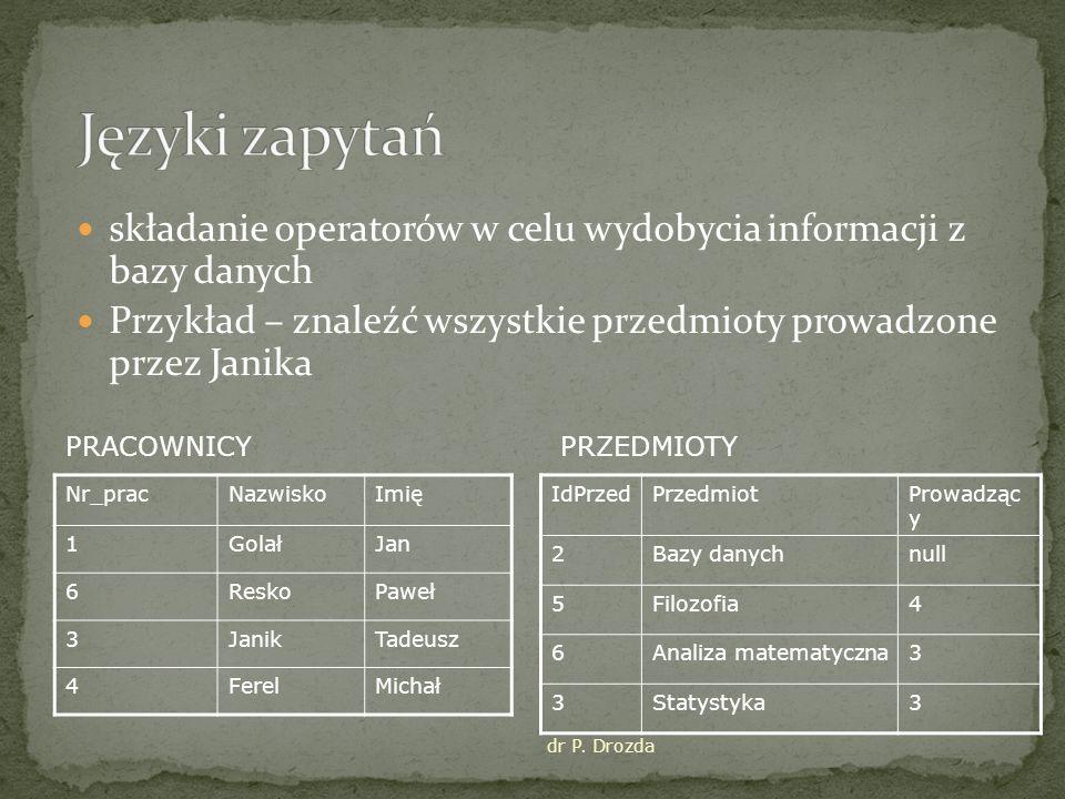 dr P. Drozda składanie operatorów w celu wydobycia informacji z bazy danych Przykład – znaleźć wszystkie przedmioty prowadzone przez Janika Nr_pracNaz
