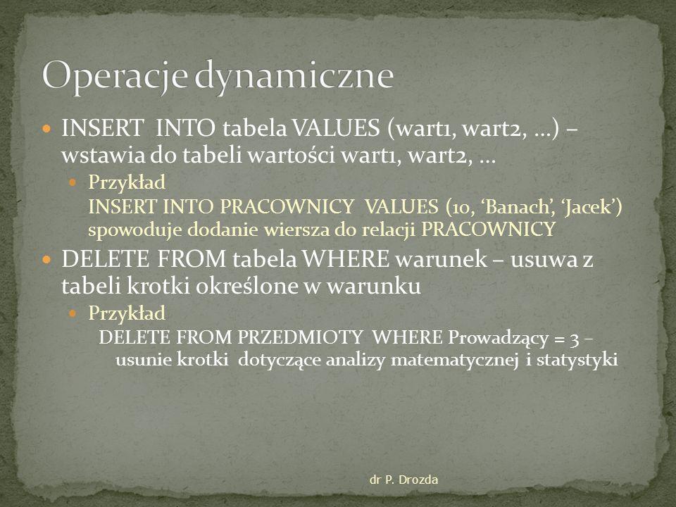 dr P. Drozda INSERT INTO tabela VALUES (wart1, wart2, …) – wstawia do tabeli wartości wart1, wart2, … Przykład INSERT INTO PRACOWNICY VALUES (10, 'Ban