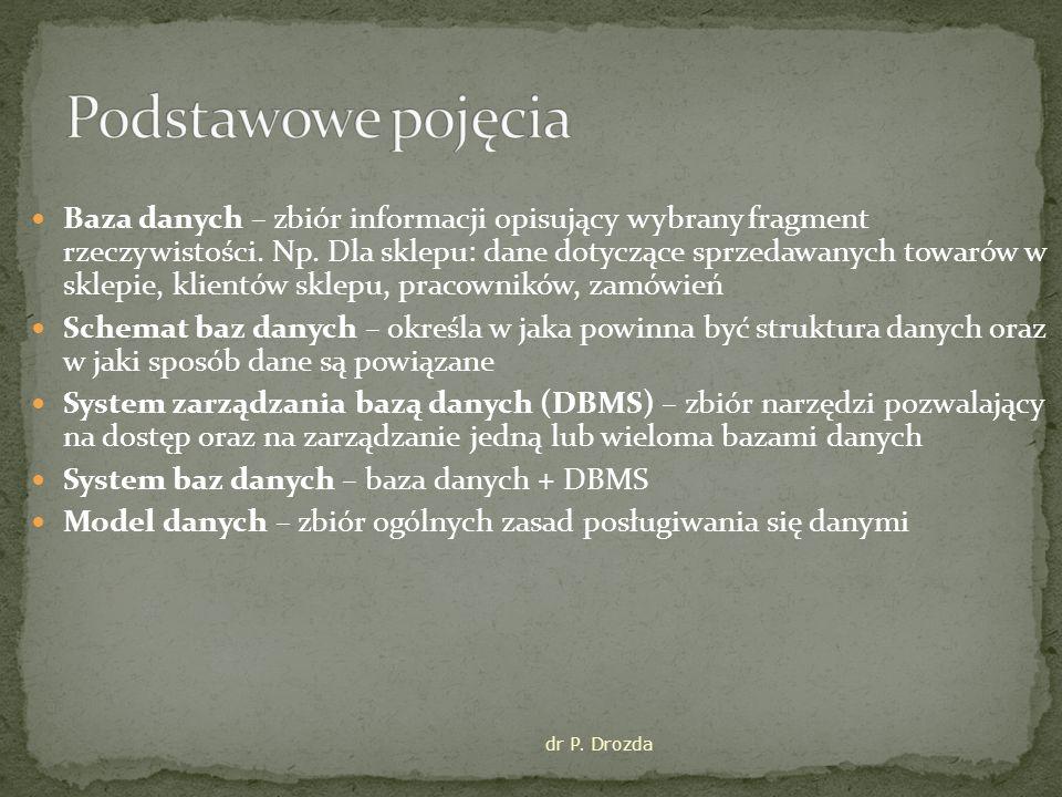 dr P.Drozda Dziedzina – zbiór wszystkich możliwych wystąpień atrybutu (np.