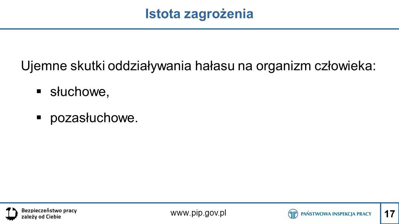 www.pip.gov.pl Istota zagrożenia Ujemne skutki oddziaływania hałasu na organizm człowieka:  słuchowe,  pozasłuchowe. 17