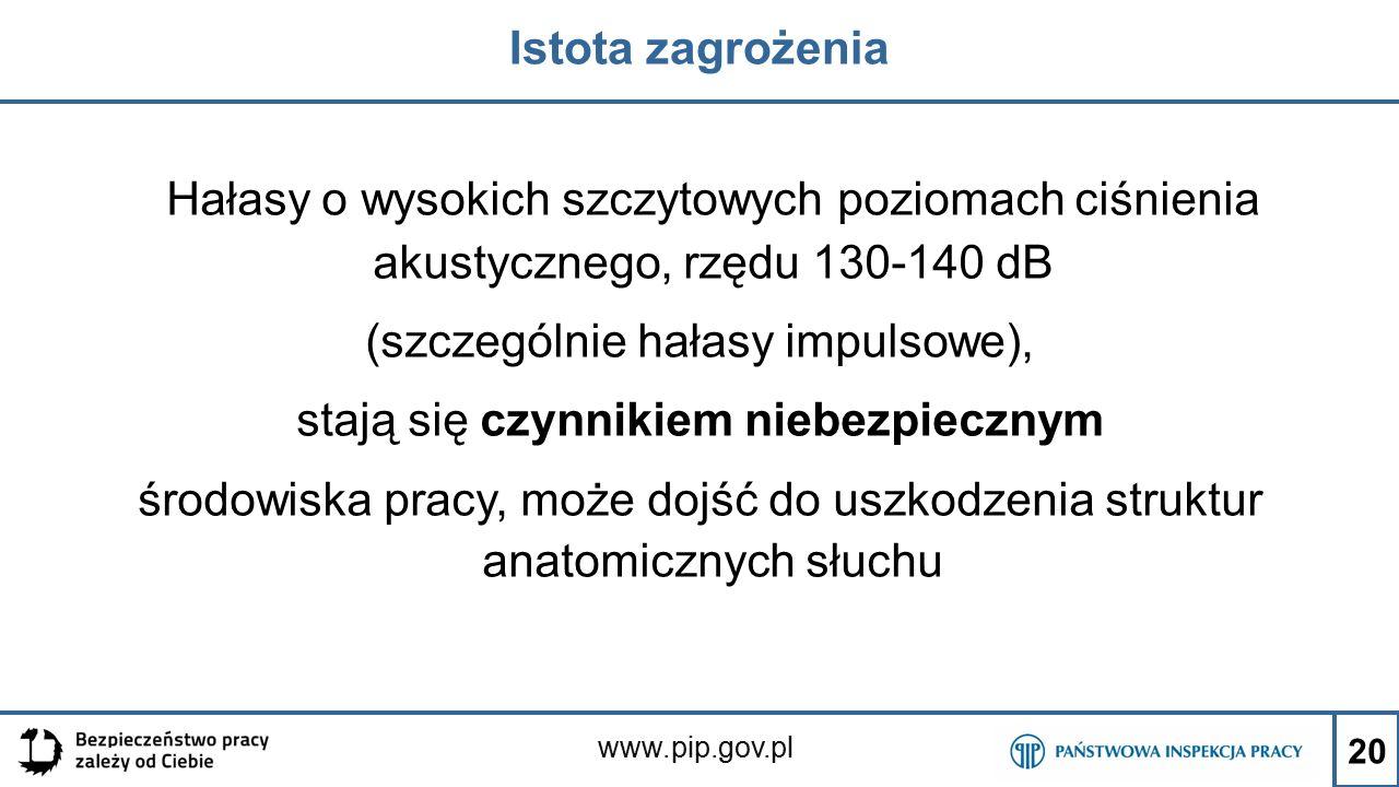www.pip.gov.pl Istota zagrożenia Hałasy o wysokich szczytowych poziomach ciśnienia akustycznego, rzędu 130-140 dB (szczególnie hałasy impulsowe), staj