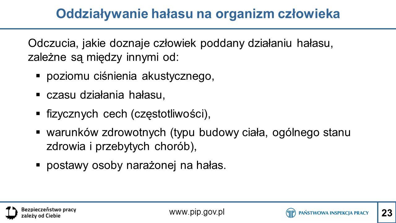 www.pip.gov.pl Oddziaływanie hałasu na organizm człowieka Odczucia, jakie doznaje człowiek poddany działaniu hałasu, zależne są między innymi od:  po