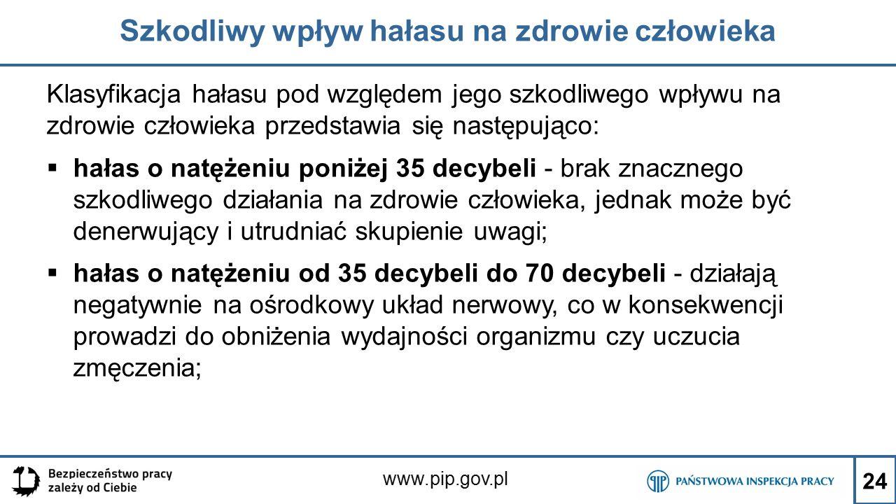 www.pip.gov.pl Szkodliwy wpływ hałasu na zdrowie człowieka Klasyfikacja hałasu pod względem jego szkodliwego wpływu na zdrowie człowieka przedstawia s