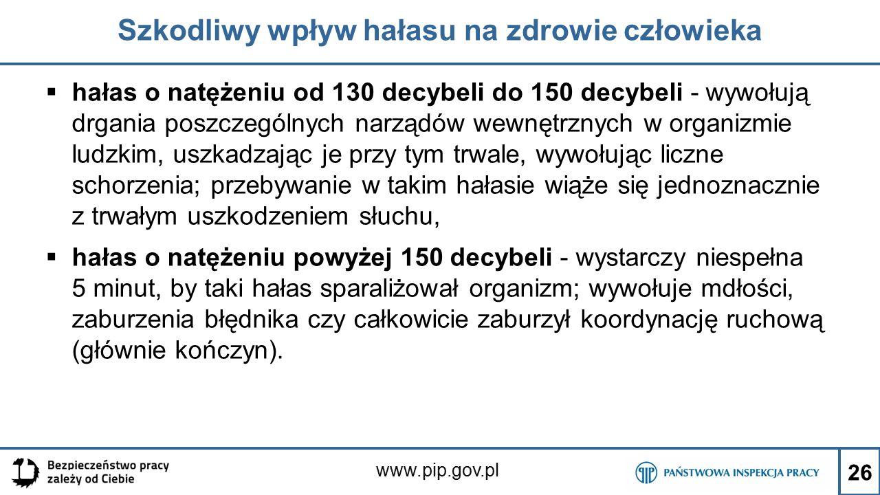 www.pip.gov.pl Szkodliwy wpływ hałasu na zdrowie człowieka  hałas o natężeniu od 130 decybeli do 150 decybeli - wywołują drgania poszczególnych narzą