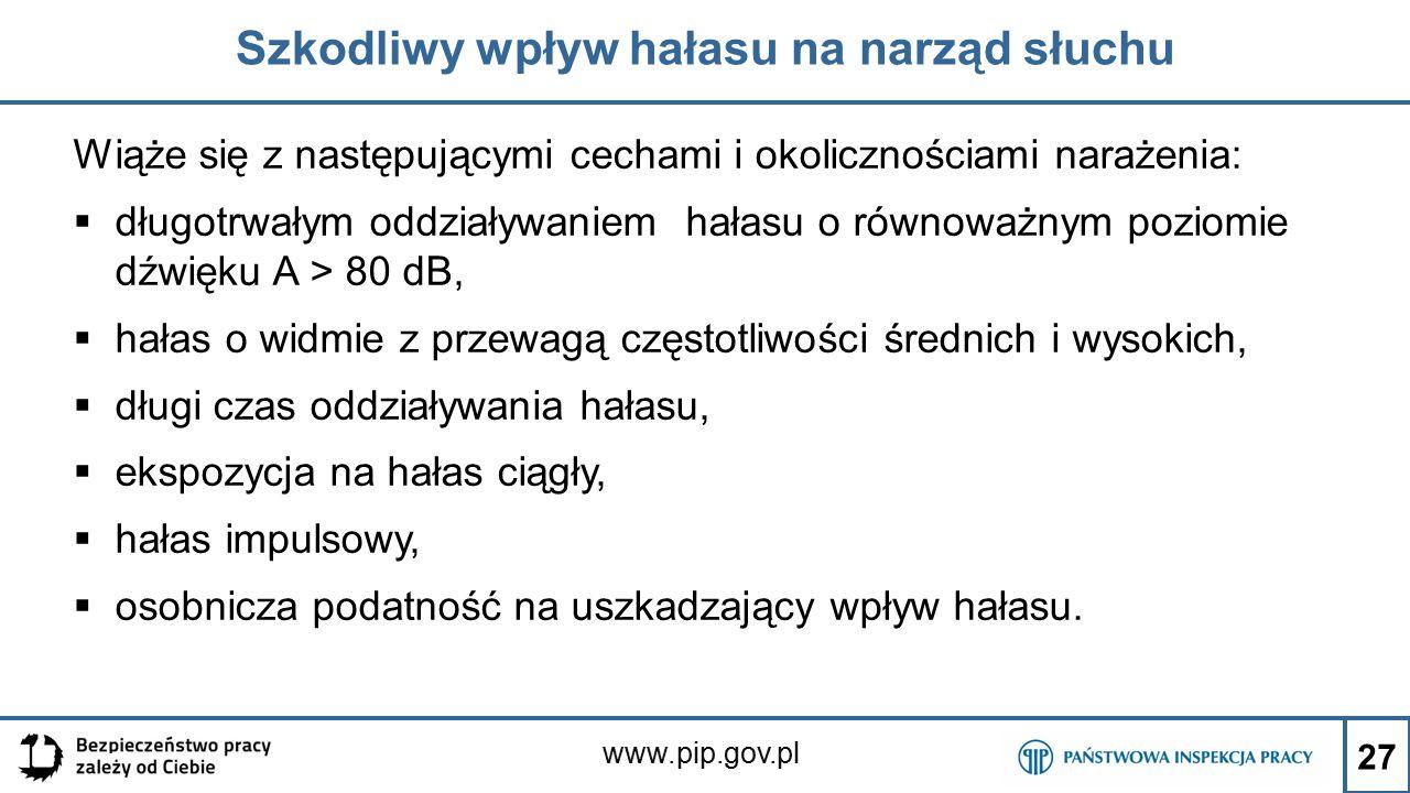 www.pip.gov.pl Szkodliwy wpływ hałasu na narząd słuchu Wiąże się z następującymi cechami i okolicznościami narażenia:  długotrwałym oddziaływaniem ha