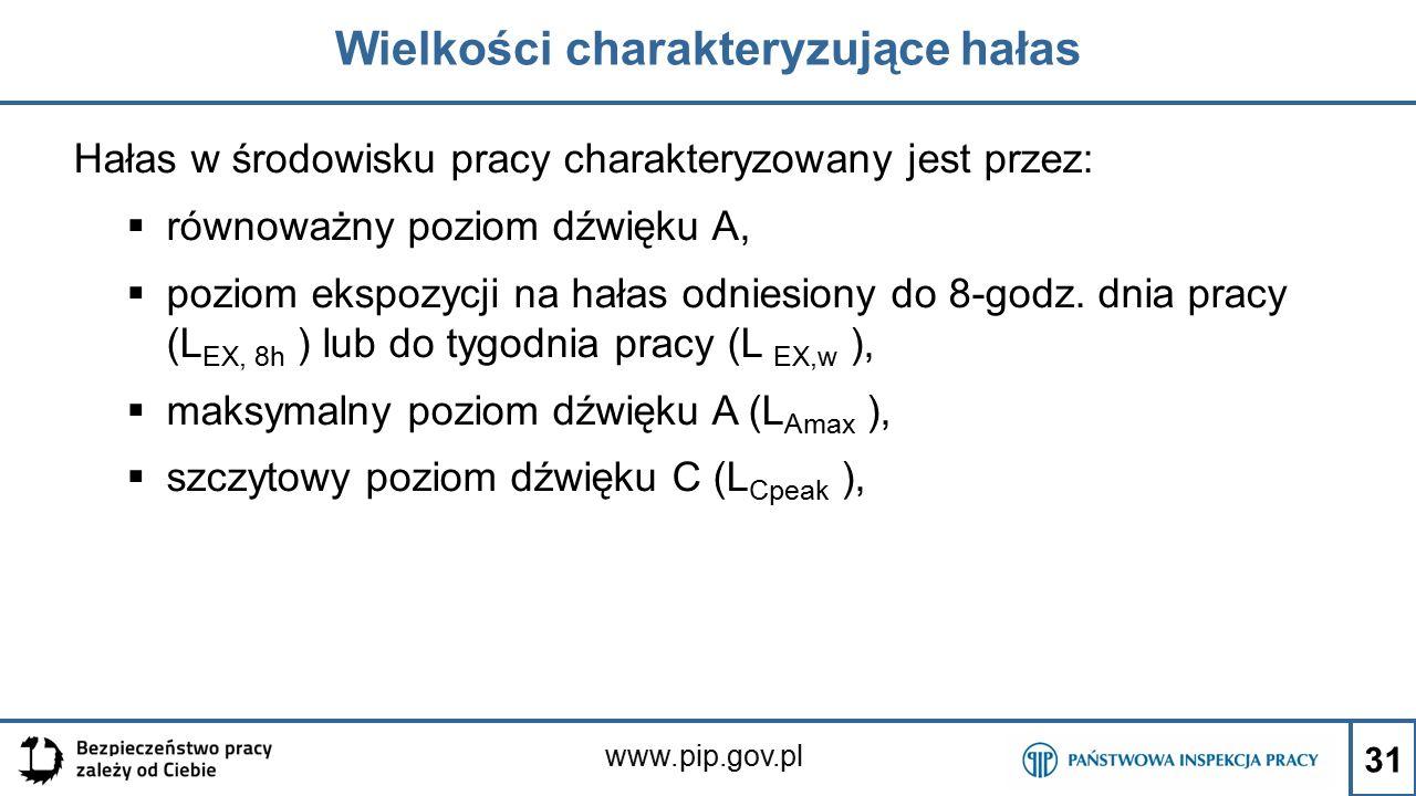 www.pip.gov.pl Wielkości charakteryzujące hałas Hałas w środowisku pracy charakteryzowany jest przez:  równoważny poziom dźwięku A,  poziom ekspozycji na hałas odniesiony do 8-godz.