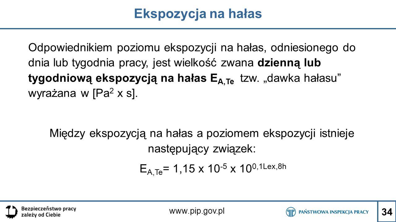 www.pip.gov.pl Ekspozycja na hałas Odpowiednikiem poziomu ekspozycji na hałas, odniesionego do dnia lub tygodnia pracy, jest wielkość zwana dzienną lu