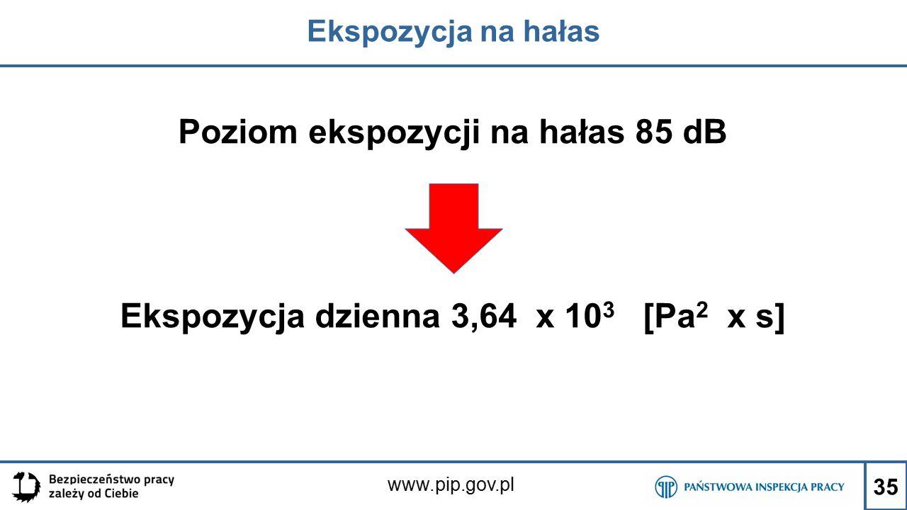 www.pip.gov.pl Ekspozycja na hałas Poziom ekspozycji na hałas 85 dB Ekspozycja dzienna 3,64 x 10 3 [Pa 2 x s] 35