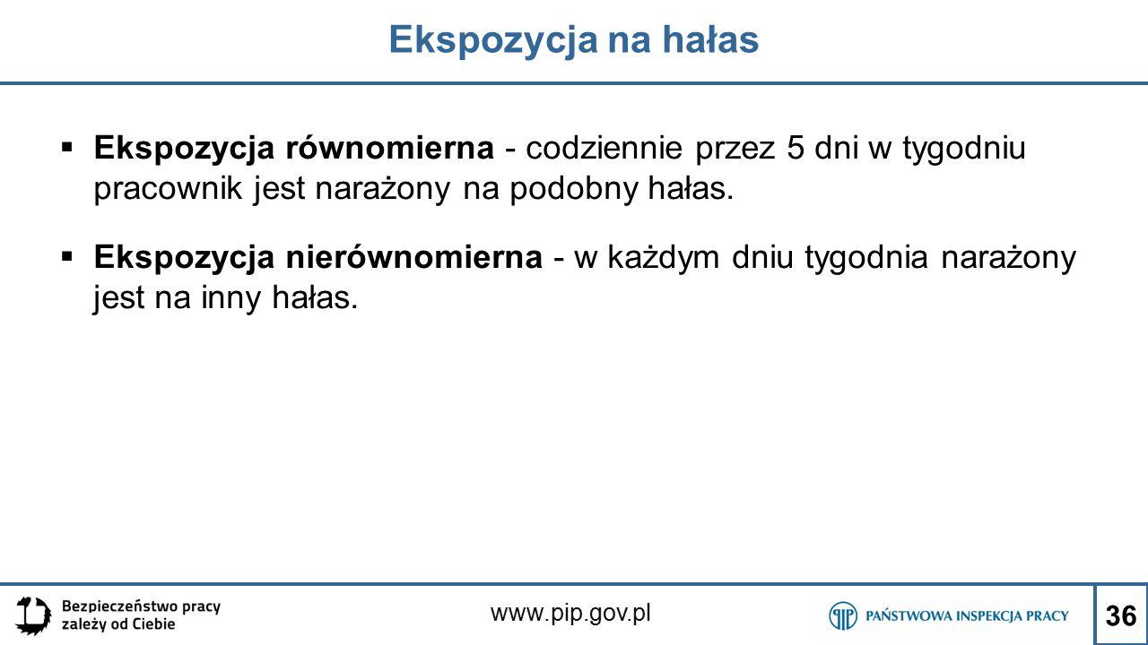www.pip.gov.pl Ekspozycja na hałas  Ekspozycja równomierna - codziennie przez 5 dni w tygodniu pracownik jest narażony na podobny hałas.  Ekspozycja