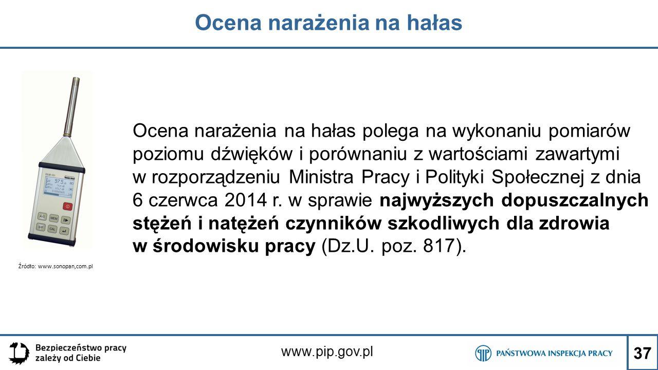 www.pip.gov.pl Ocena narażenia na hałas 37 Ocena narażenia na hałas polega na wykonaniu pomiarów poziomu dźwięków i porównaniu z wartościami zawartymi w rozporządzeniu Ministra Pracy i Polityki Społecznej z dnia 6 czerwca 2014 r.