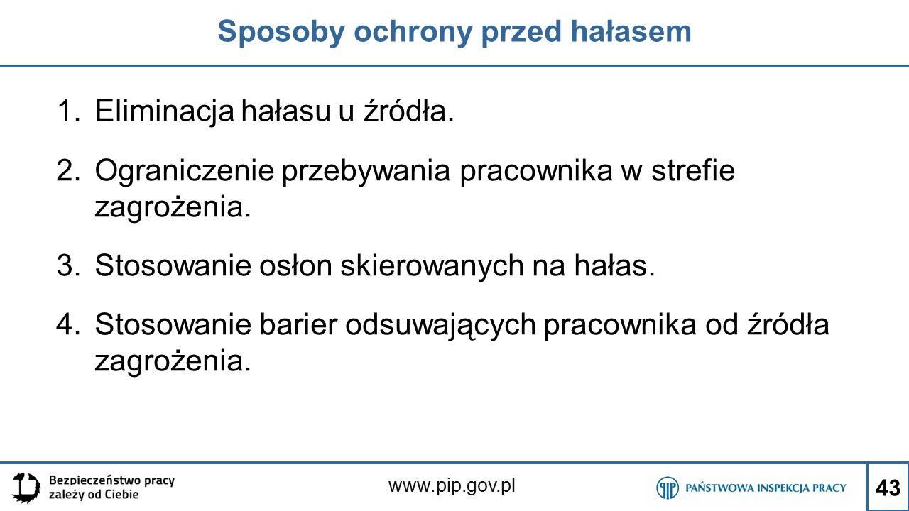 www.pip.gov.pl Sposoby ochrony przed hałasem 1.Eliminacja hałasu u źródła. 2.Ograniczenie przebywania pracownika w strefie zagrożenia. 3.Stosowanie os