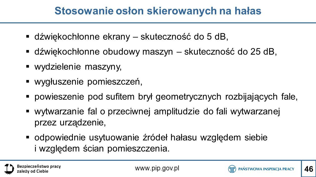 www.pip.gov.pl Stosowanie osłon skierowanych na hałas  dźwiękochłonne ekrany – skuteczność do 5 dB,  dźwiękochłonne obudowy maszyn – skuteczność do