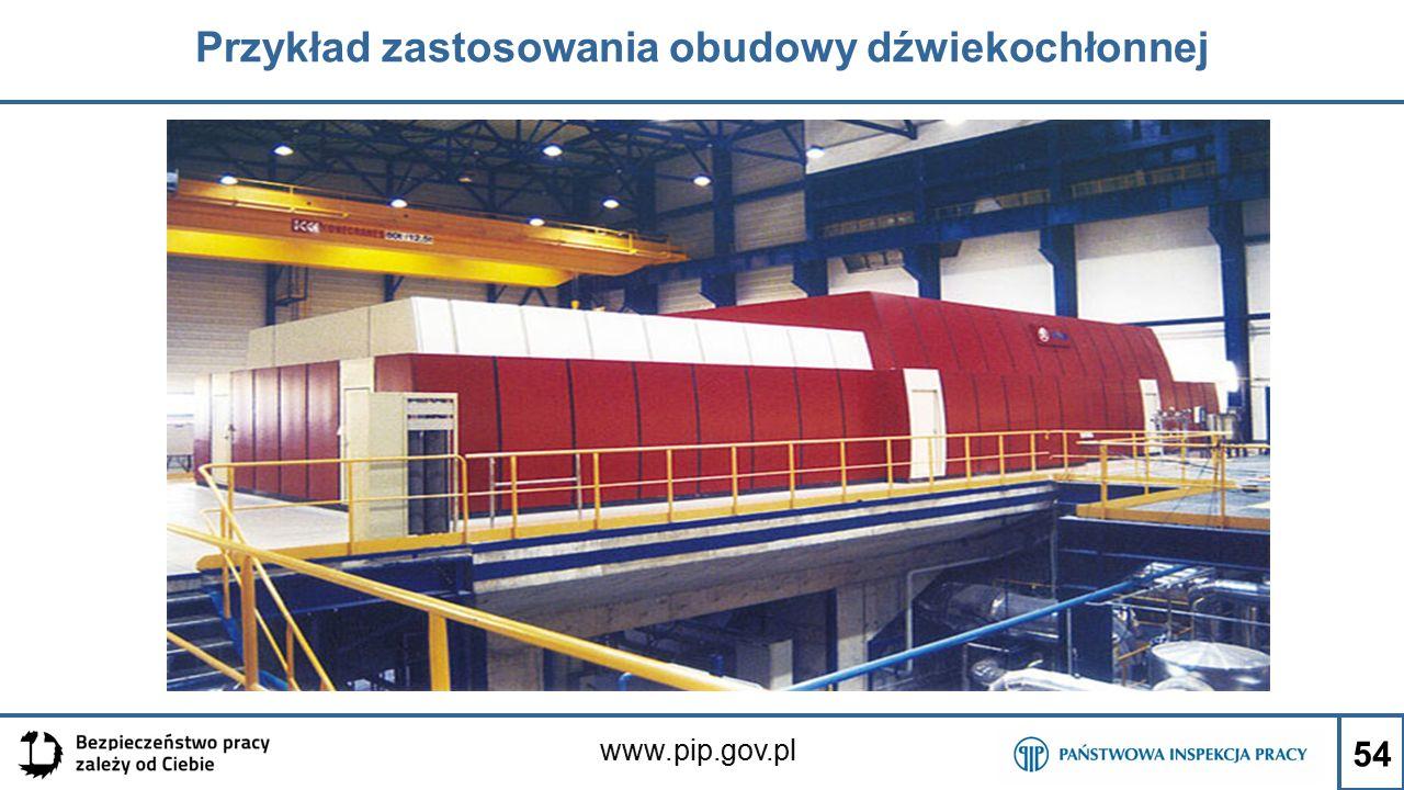 www.pip.gov.pl Przykład zastosowania obudowy dźwiekochłonnej 54