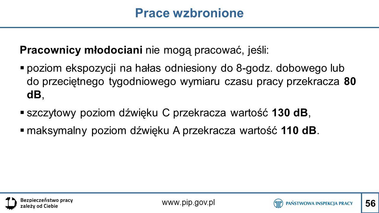 www.pip.gov.pl Prace wzbronione Pracownicy młodociani nie mogą pracować, jeśli:  poziom ekspozycji na hałas odniesiony do 8-godz. dobowego lub do prz