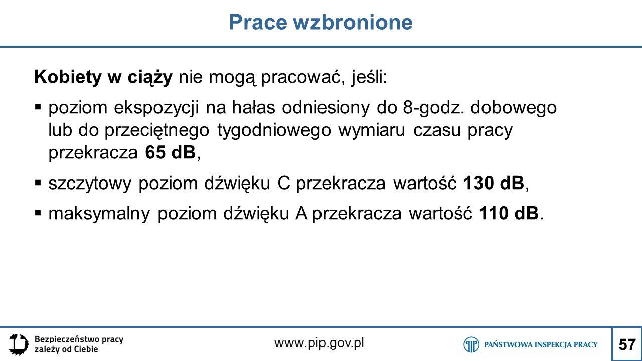 www.pip.gov.pl Prace wzbronione Kobiety w ciąży nie mogą pracować, jeśli:  poziom ekspozycji na hałas odniesiony do 8-godz. dobowego lub do przeciętn