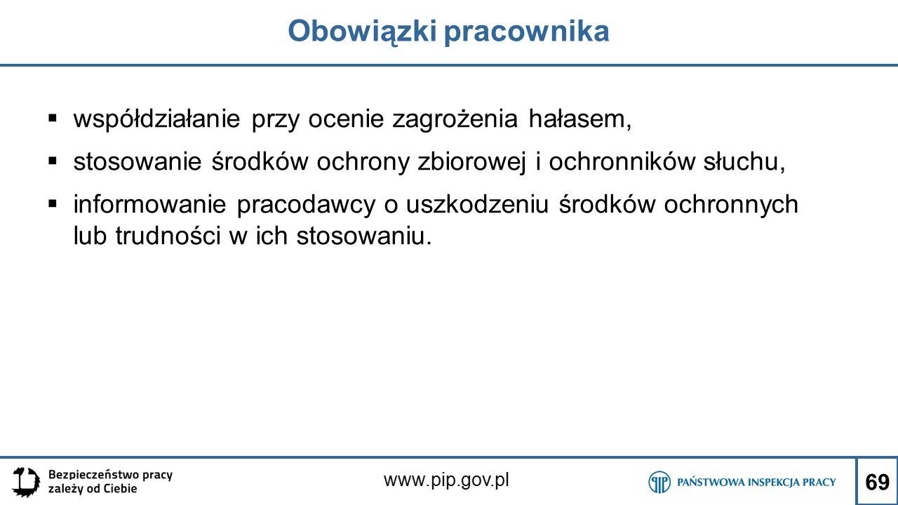 www.pip.gov.pl Obowiązki pracownika  współdziałanie przy ocenie zagrożenia hałasem,  stosowanie środków ochrony zbiorowej i ochronników słuchu,  informowanie pracodawcy o uszkodzeniu środków ochronnych lub trudności w ich stosowaniu.