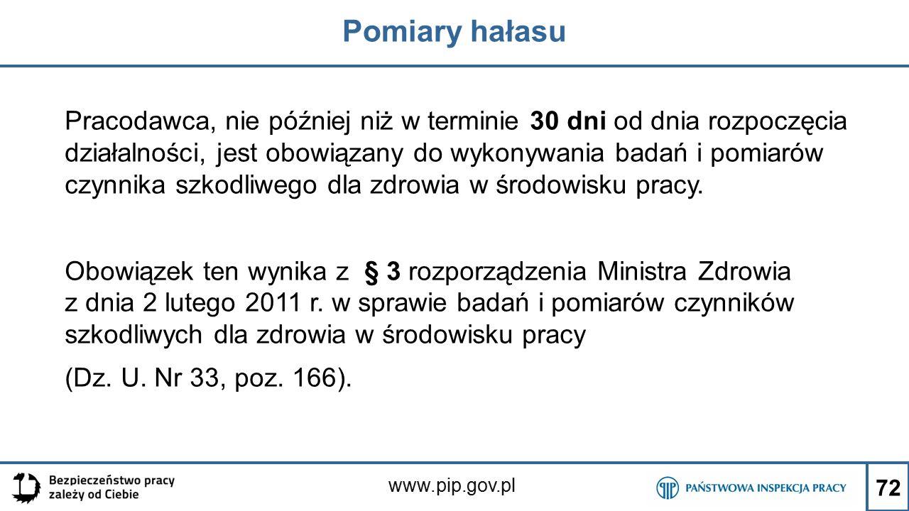 www.pip.gov.pl Pomiary hałasu Pracodawca, nie później niż w terminie 30 dni od dnia rozpoczęcia działalności, jest obowiązany do wykonywania badań i pomiarów czynnika szkodliwego dla zdrowia w środowisku pracy.