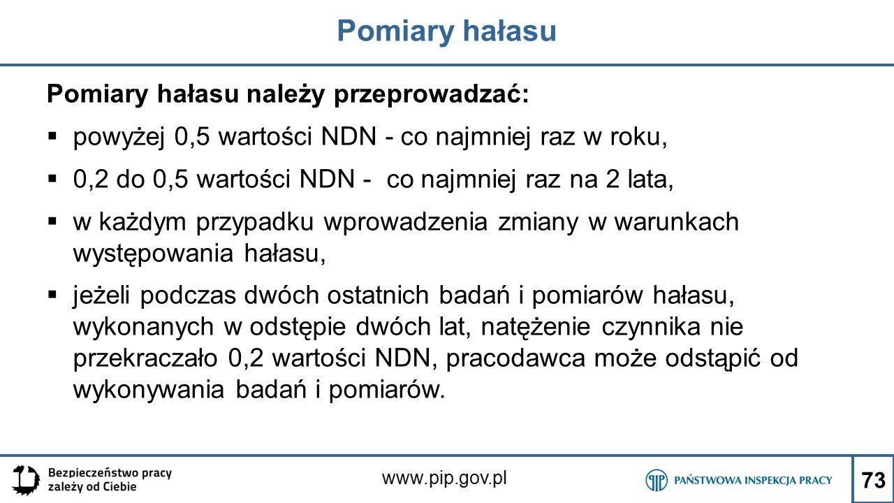 www.pip.gov.pl Pomiary hałasu Pomiary hałasu należy przeprowadzać:  powyżej 0,5 wartości NDN - co najmniej raz w roku,  0,2 do 0,5 wartości NDN - co
