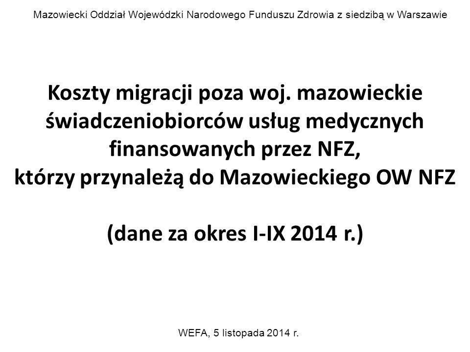 Mazowiecki Oddział Wojewódzki Narodowego Funduszu Zdrowia z siedzibą w Warszawie 2 Wartość świadczeń opieki zdrowotnej wykonanych poza woj.