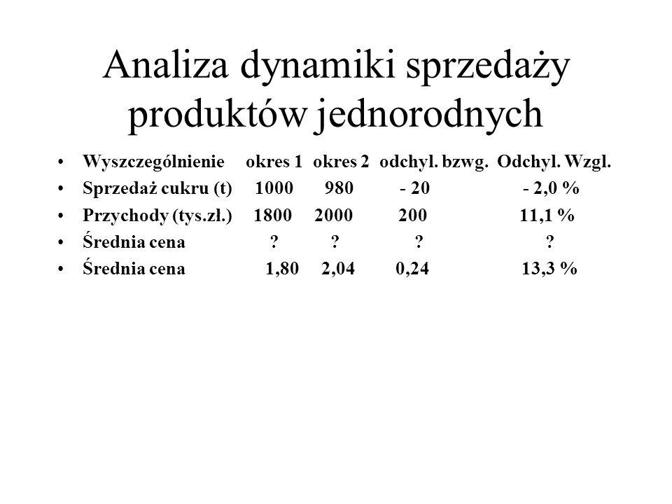 Kierunki analizy przychodów Odchylenia (przyrosty bezwzględne) Dynamika wzrostu i stopa wzrostu Struktura i jej zmiany Kwantyfikacja czynników wzrostu