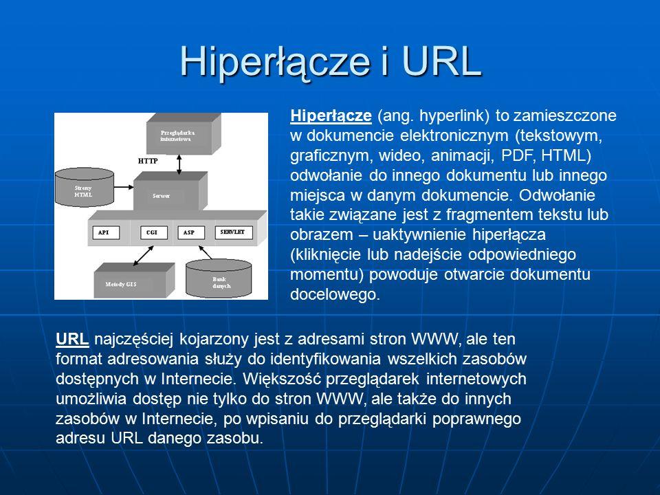 URL //adres_serwera/sciezka_dostępu http://www.sp1sokolka.pl/wiedza/images/banner.gif http protokół dostępu do zasobu www.sp1sokolka.pl adres serwera wiedza/images/banner.gif ścieżka dostępu do zasobu