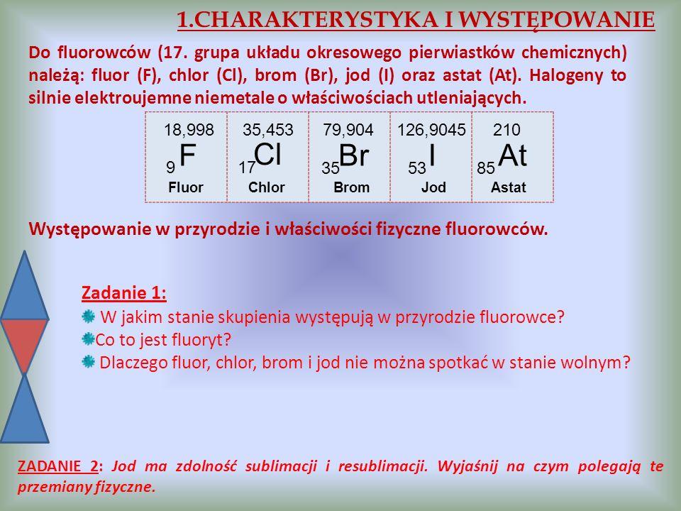 Fluorowce reagują z wodorem tworząc wodorki (HX), których wodne roztwory są mocnymi (z wyjątkiem HF) kwasami.