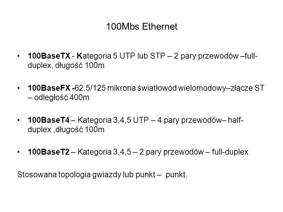 100Mbs Ethernet 100BaseTX - Kategoria 5 UTP lub STP – 2 pary przewodów –full- duplex, długość 100m 100BaseFX -62.5/125 mikrona światłowód wielomodowy–