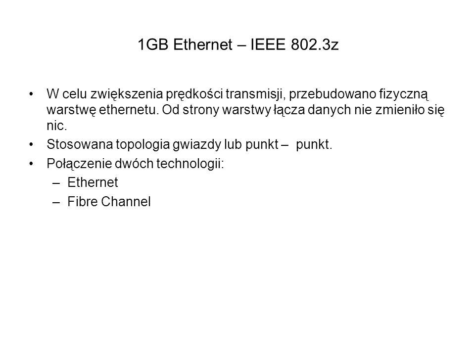 1GB Ethernet – IEEE 802.3z W celu zwiększenia prędkości transmisji, przebudowano fizyczną warstwę ethernetu. Od strony warstwy łącza danych nie zmieni
