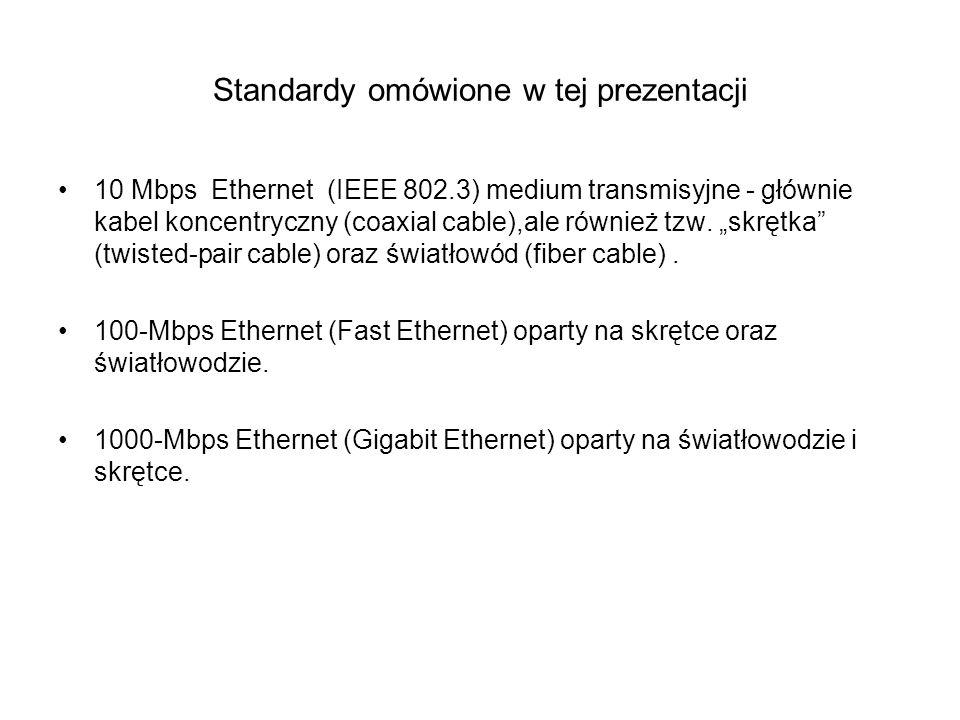 Większa prędkość, większe wymagania Fast ethernet stosuje inne kodowania sygnałów niż 10M ethernet : –4b/5b –8B/6T –PAM5x5 Stosuje inne media transmisyjne – skrętka wyższych kategorii i światłowód.