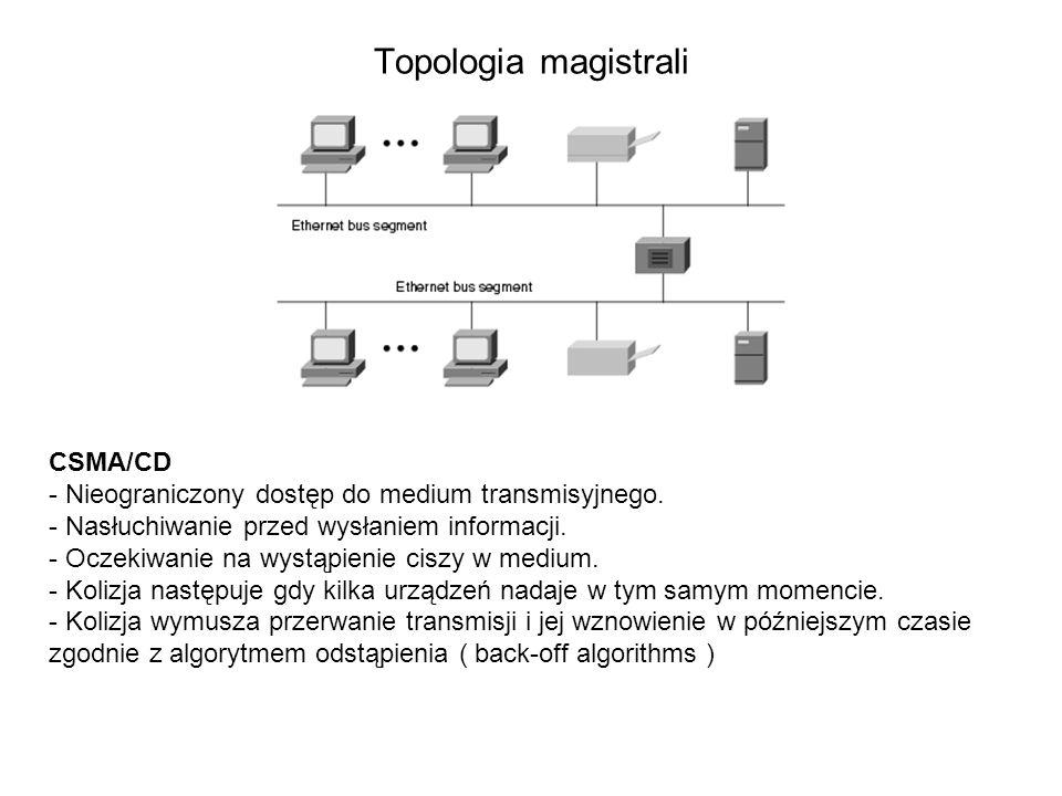 Topologia magistrali CSMA/CD - Nieograniczony dostęp do medium transmisyjnego. - Nasłuchiwanie przed wysłaniem informacji. - Oczekiwanie na wystąpieni
