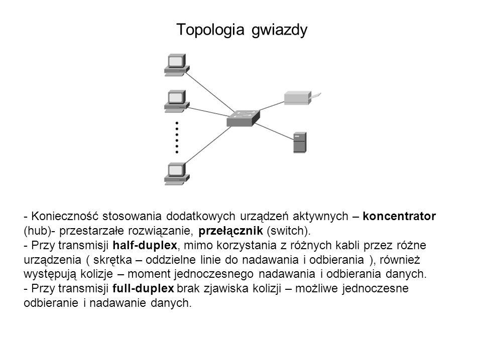 Topologia gwiazdy - Konieczność stosowania dodatkowych urządzeń aktywnych – koncentrator (hub)- przestarzałe rozwiązanie, przełącznik (switch). - Przy