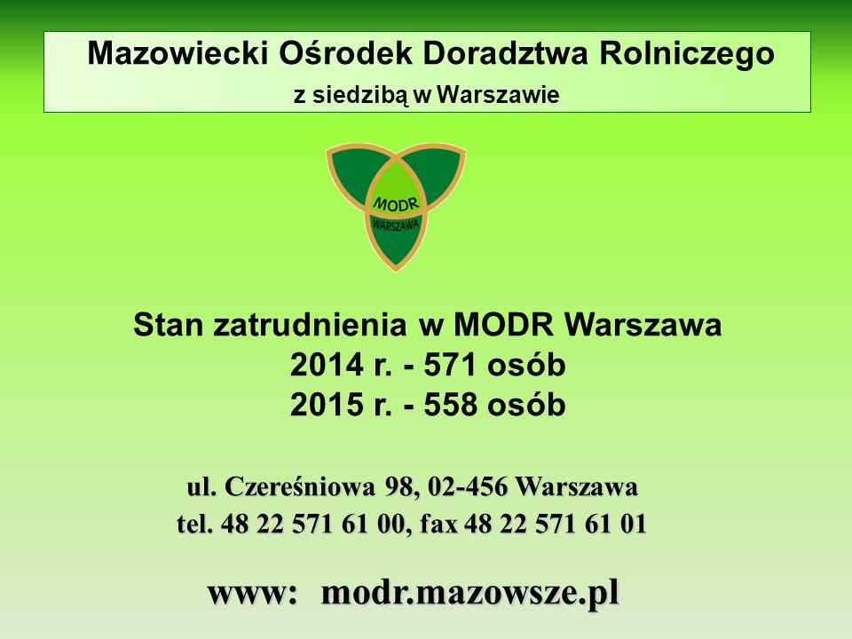 ul.Czereśniowa 98, 02-456 Warszawa tel.
