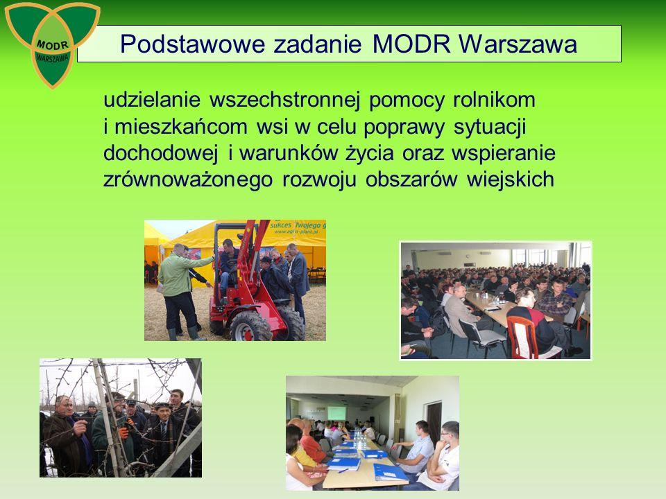 udzielanie wszechstronnej pomocy rolnikom i mieszkańcom wsi w celu poprawy sytuacji dochodowej i warunków życia oraz wspieranie zrównoważonego rozwoju obszarów wiejskich Podstawowe zadanie MODR Warszawa