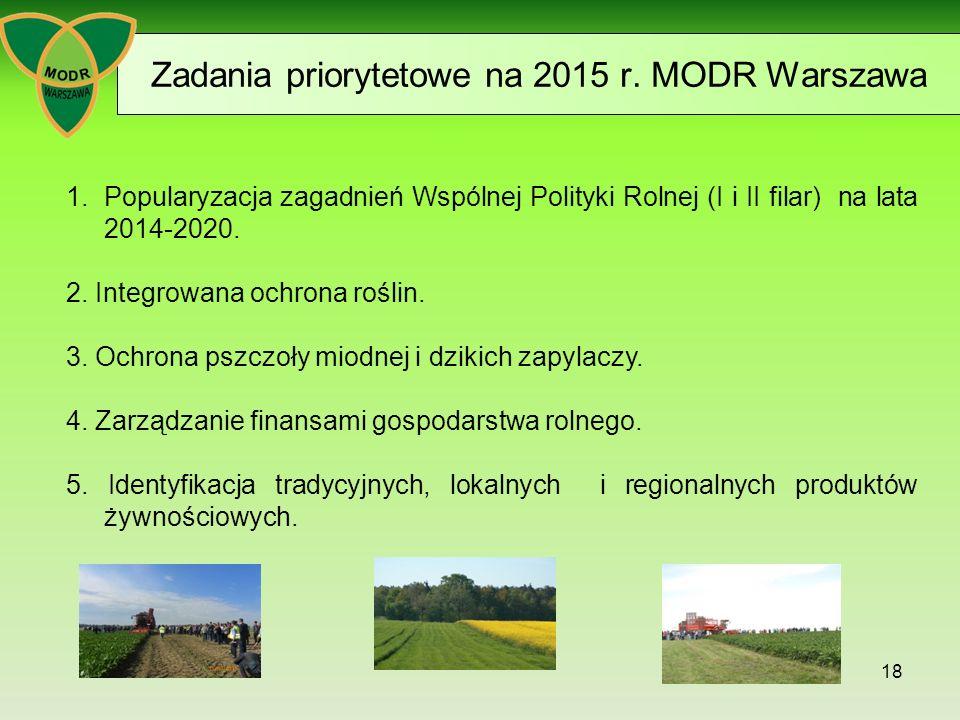 MODR Warszawa doradza w zakresie:  Wspólnej Polityki Rolnej  Przedsiębiorczości wiejskiej  Ochrony środowiska w rolnictwie  Technologii produkcji rolniczej  Produktu tradycyjnego i lokalnego  Turystyki wiejskiej i agroturystyki współpraca z zapleczem naukowym rolnictwa na rzecz efektywnego transferu wiedzy