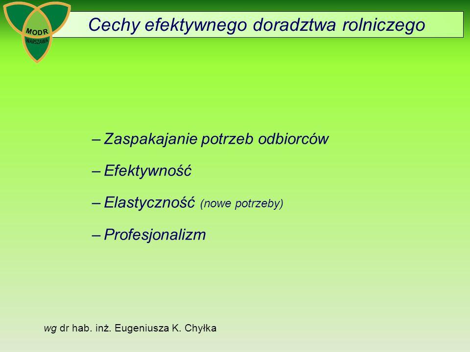 Cechy efektywnego doradztwa rolniczego –Zaspakajanie potrzeb odbiorców –Efektywność –Elastyczność (nowe potrzeby) –Profesjonalizm wg dr hab.