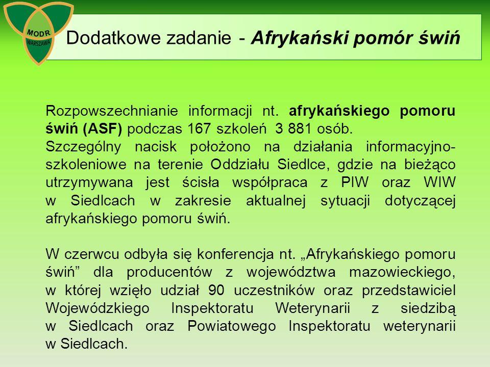 Dodatkowe zadanie - Afrykański pomór świń Rozpowszechnianie informacji nt.