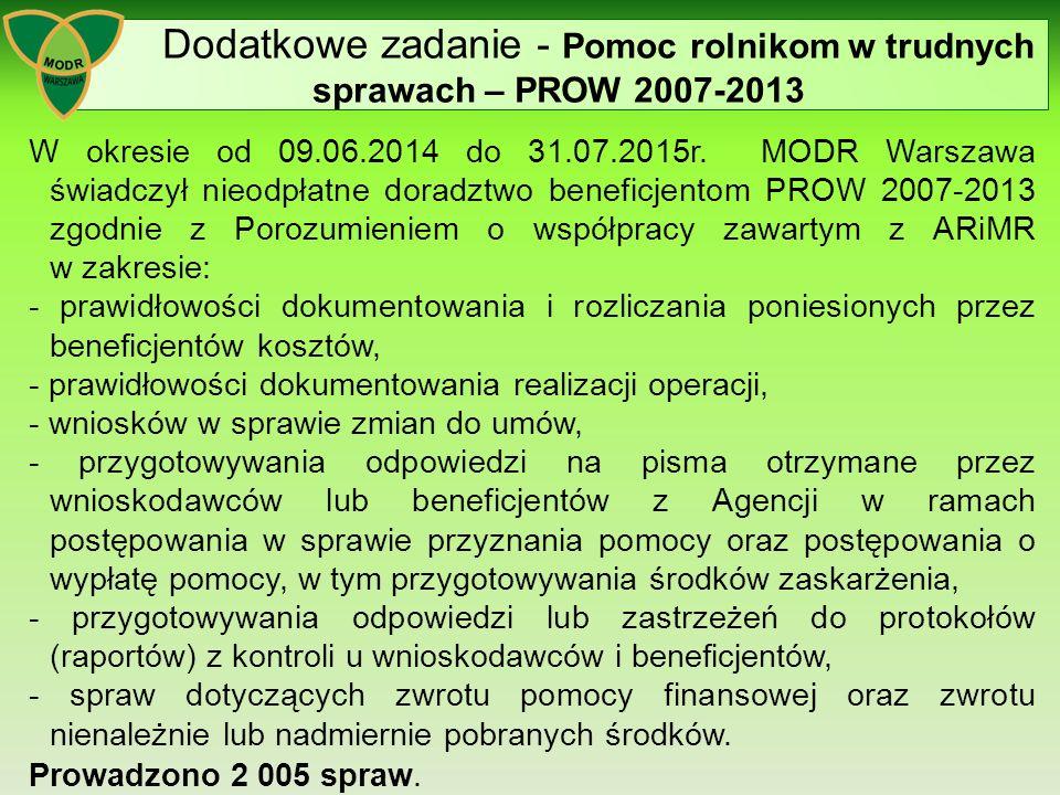 Dodatkowe zadanie - Pomoc rolnikom w trudnych sprawach – PROW 2007-2013 W okresie od 09.06.2014 do 31.07.2015r.