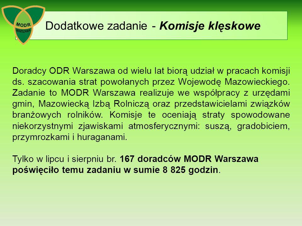 Dodatkowe zadanie - Komisje klęskowe Doradcy ODR Warszawa od wielu lat biorą udział w pracach komisji ds.