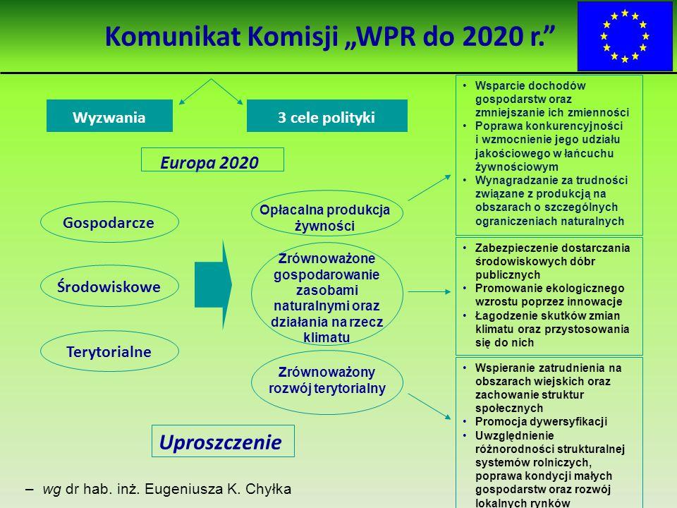Badania System Doradztwa Rolniczego FAS Praktyka Innowacje Zapotrzebowanie Nowe wyzwania reformy WPR - Europejskie Partnerstwo Innowacyjne (EPI) wg dr hab.