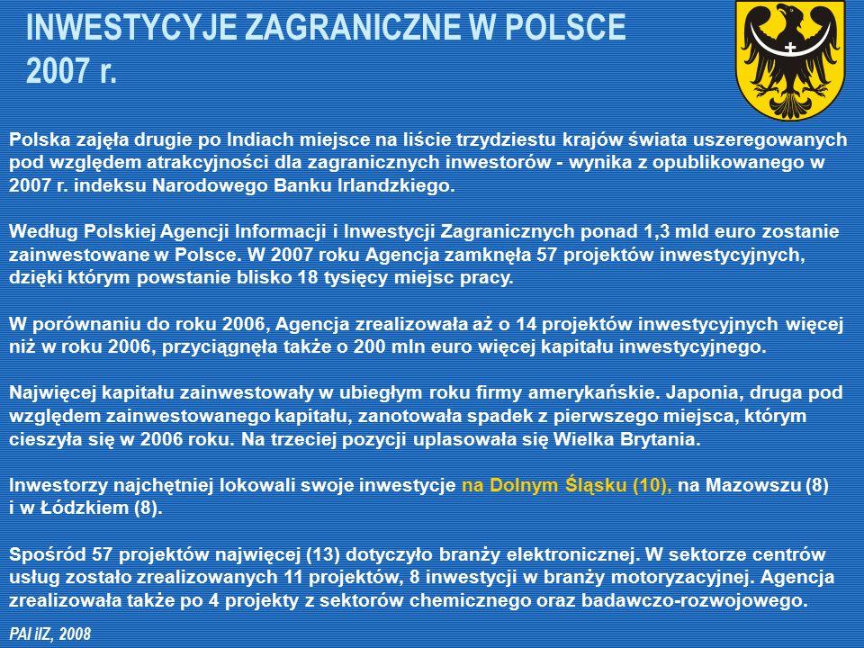 INWESTYCYJE ZAGRANICZNE W POLSCE 2007 r.