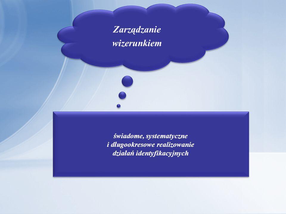 Zarządzanie wizerunkiem Zarządzanie wizerunkiem świadome, systematyczne i długookresowe realizowanie działań identyfikacyjnych