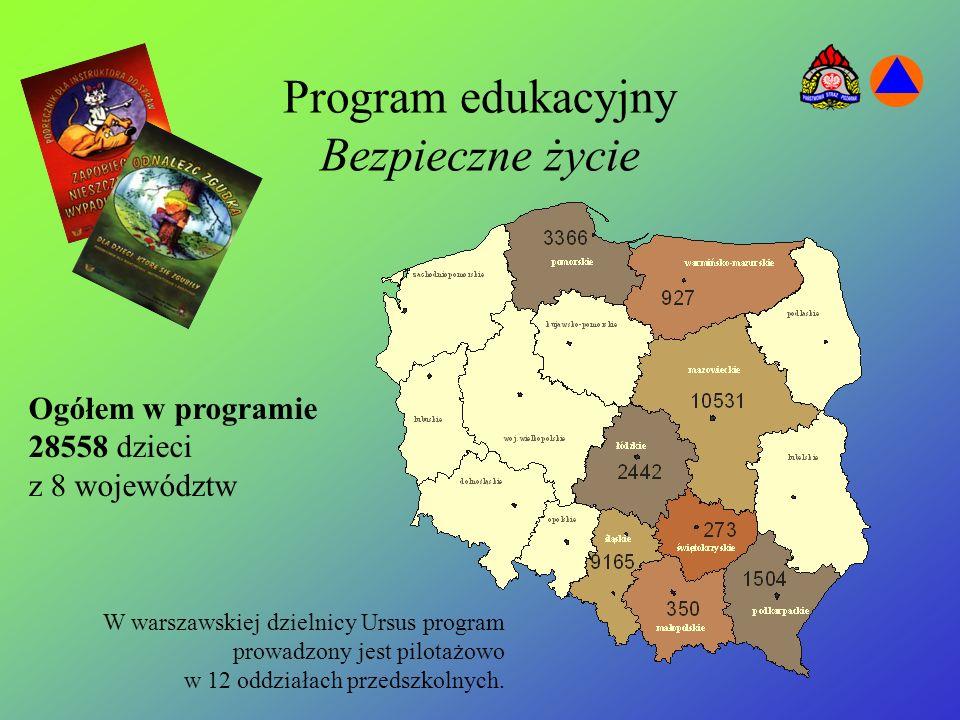 """Program edukacyjny """"BEZPIECZNE ŻYCIE"""" W roku szkolnym 2005/2006 objęto programem edukacyjnym """"Bezpieczne życie"""" 8934 dzieci z: gmina Jeleśnia Piekary"""
